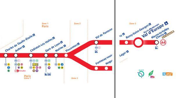 Disneyland Paris: A map of the RER line A train to Disneyland.